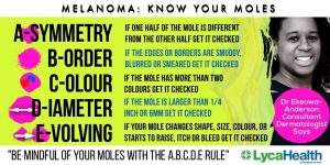 Know your moles